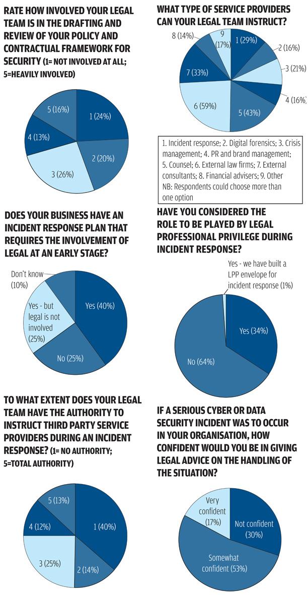 Insight: Cyber Security: Anatomy of a Breach